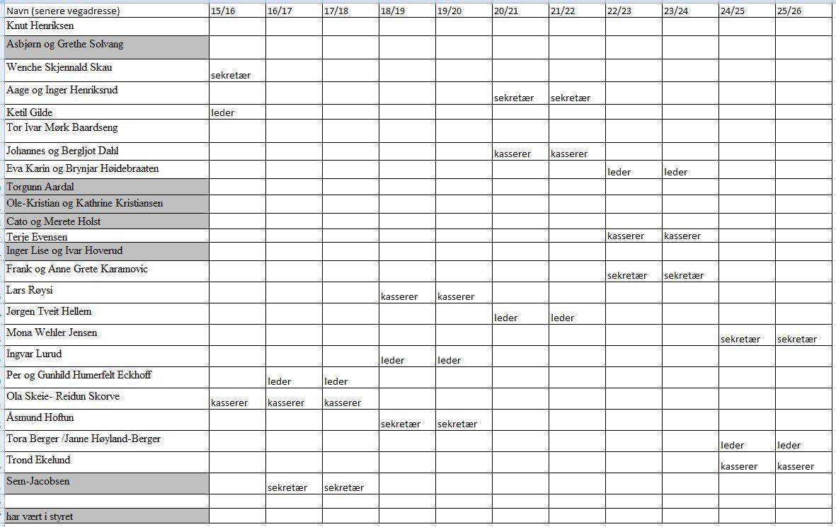 turnusliste-2016-2026